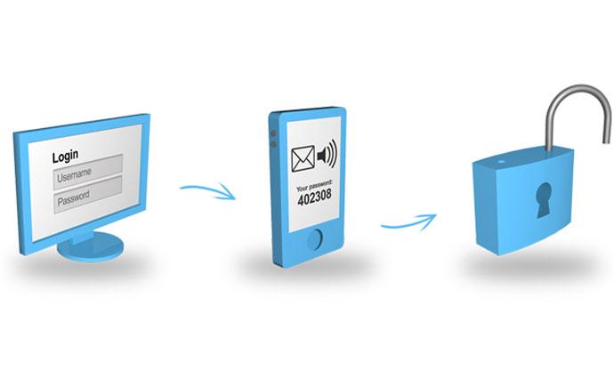 آشنایی با رمز یکبار مصرف بانک و نحوه دریافت آن از بانک های مختلف