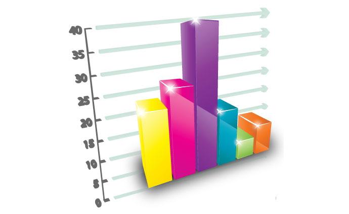 آموزش رسم انواع نمودار در ورد